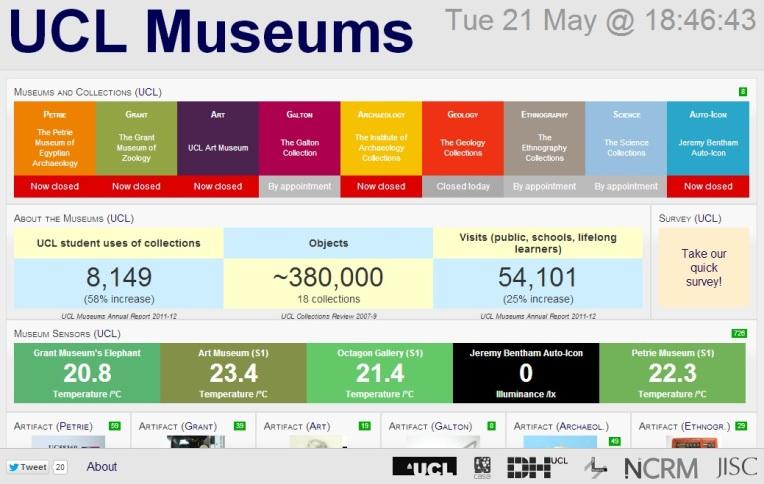 MuseumsDashboard